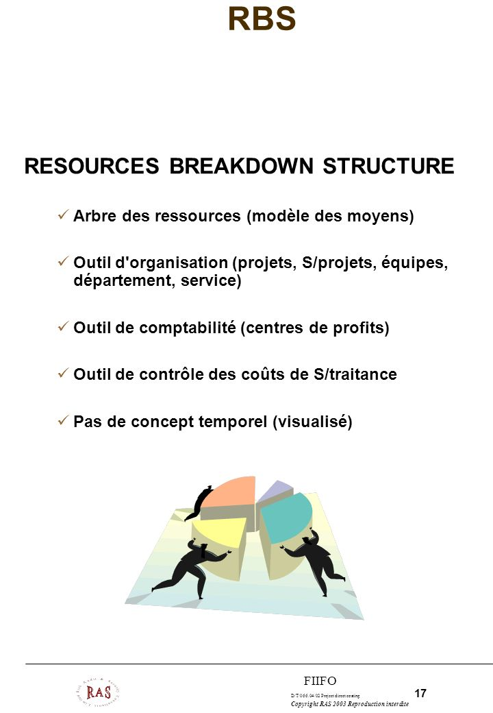 RBS RESOURCES BREAKDOWN STRUCTURE