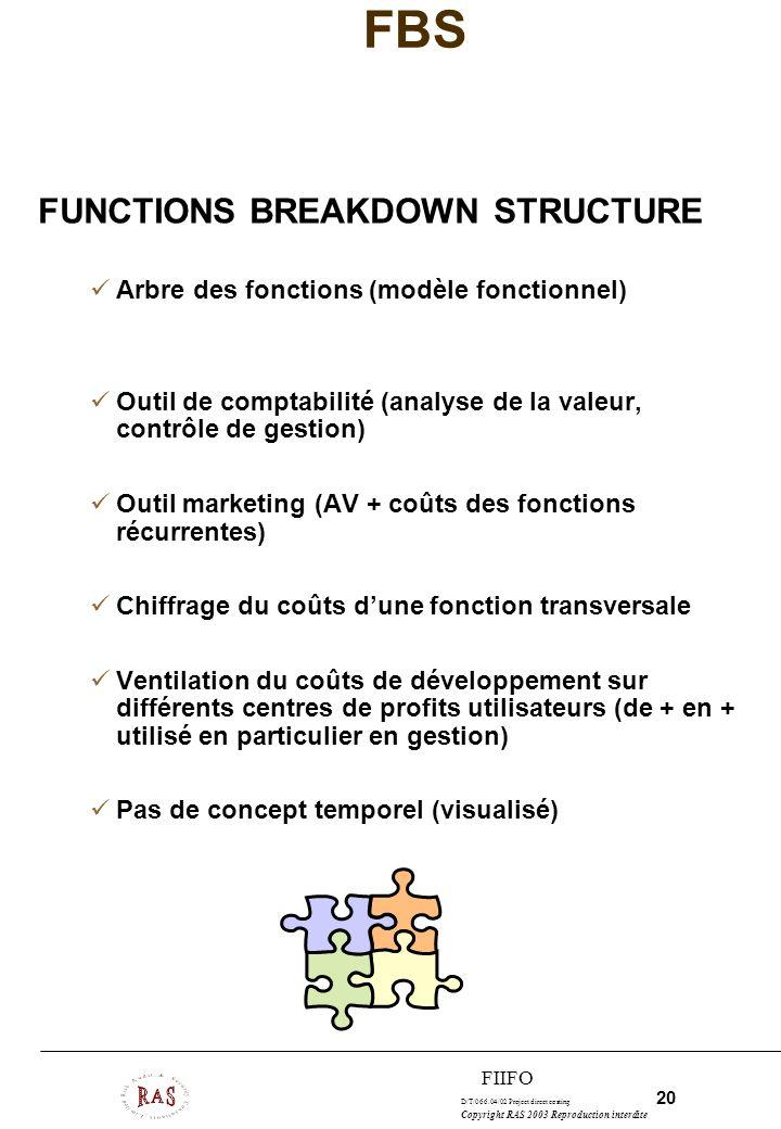 FBS FUNCTIONS BREAKDOWN STRUCTURE