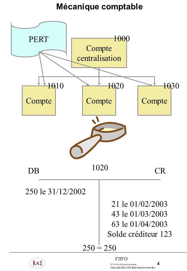 Mécanique comptable PERT 1000 Compte centralisation 1010 1020 1030