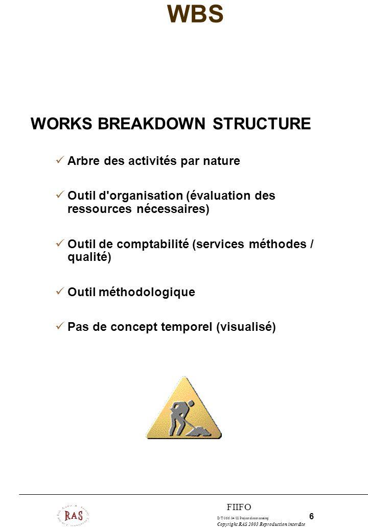 WBS WORKS BREAKDOWN STRUCTURE Arbre des activités par nature
