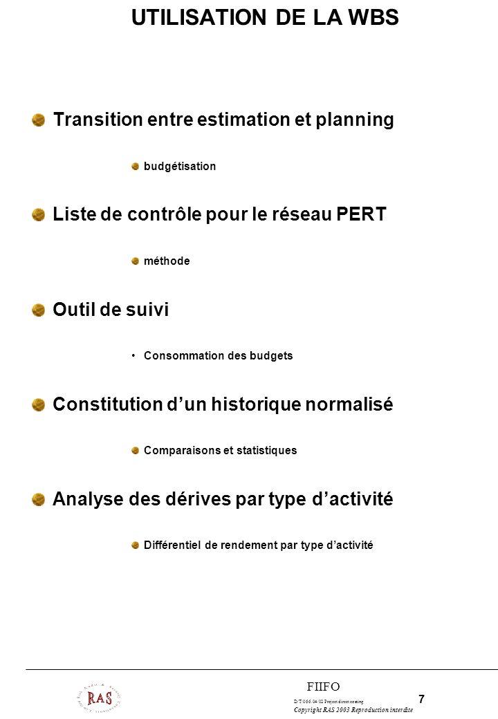 UTILISATION DE LA WBS Transition entre estimation et planning