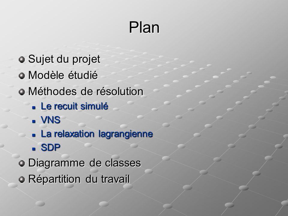Plan Sujet du projet Modèle étudié Méthodes de résolution