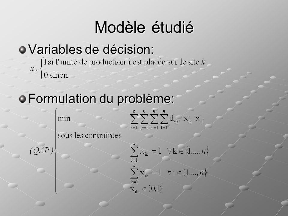 Modèle étudié Variables de décision: Formulation du problème:
