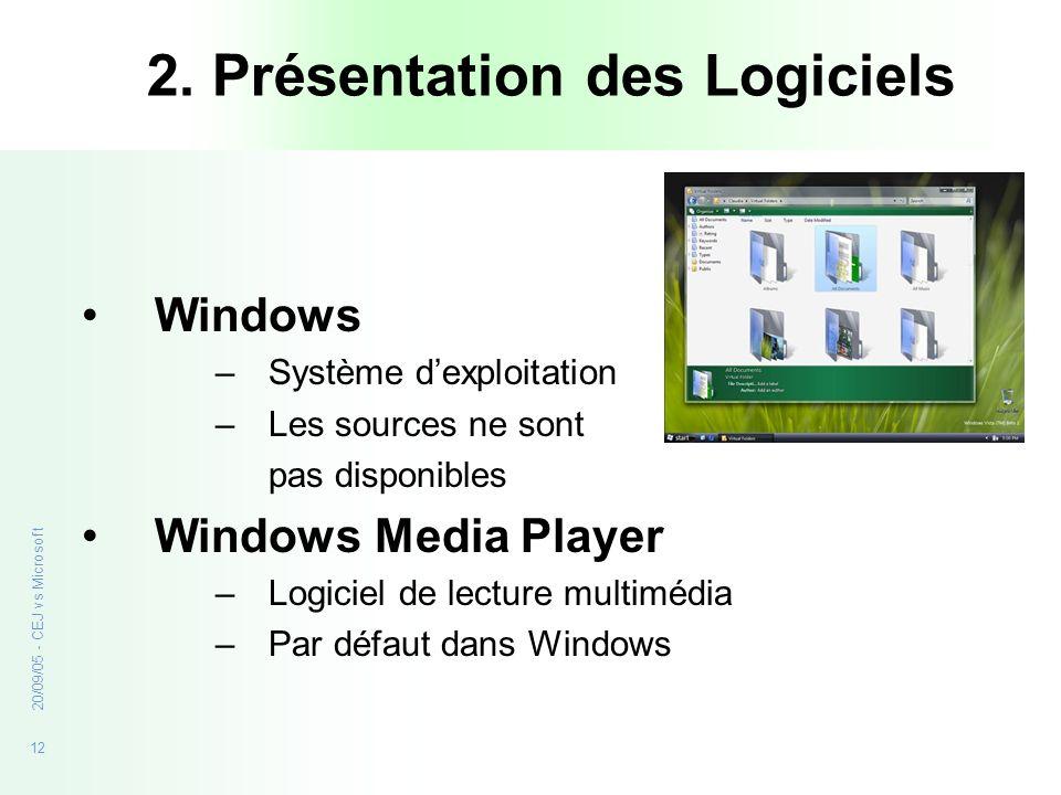 2. Présentation des Logiciels