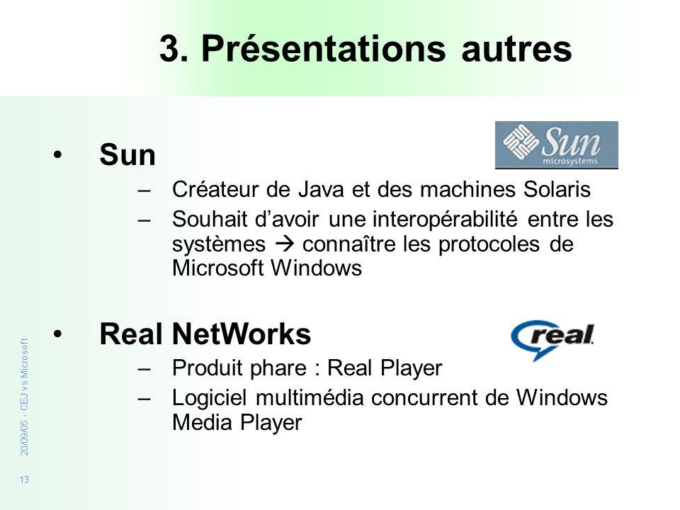 3. Présentations autres Sun Real NetWorks