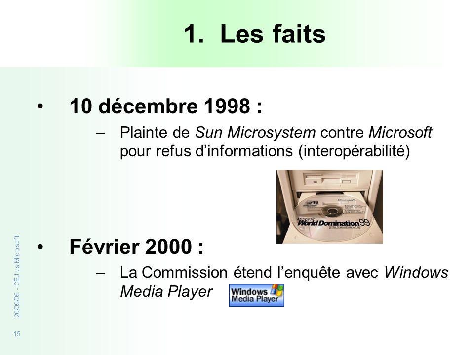 1. Les faits 10 décembre 1998 : Février 2000 :