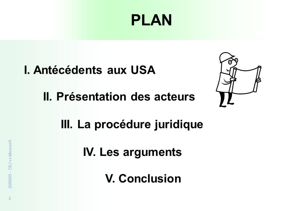PLAN I. Antécédents aux USA II. Présentation des acteurs