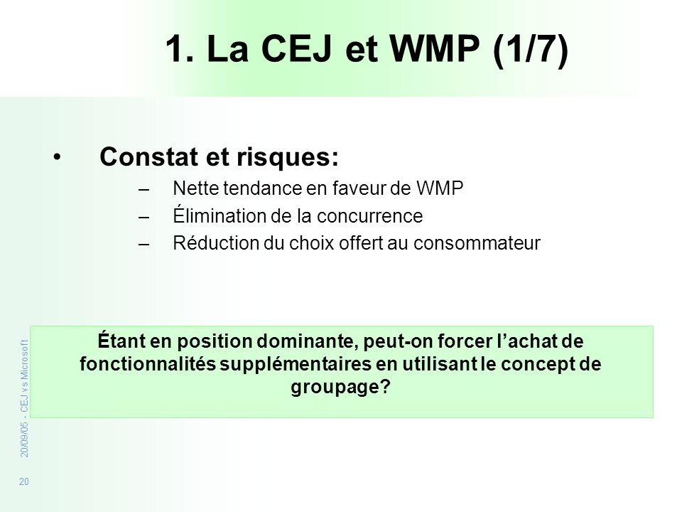 1. La CEJ et WMP (1/7) Constat et risques: