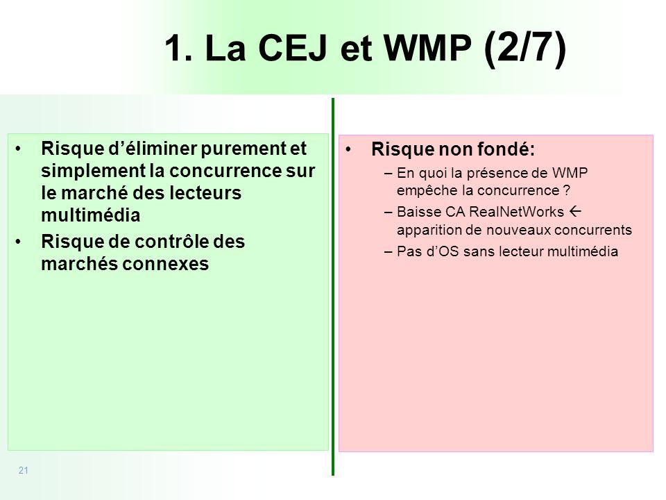 1. La CEJ et WMP (2/7) Risque d'éliminer purement et simplement la concurrence sur le marché des lecteurs multimédia.