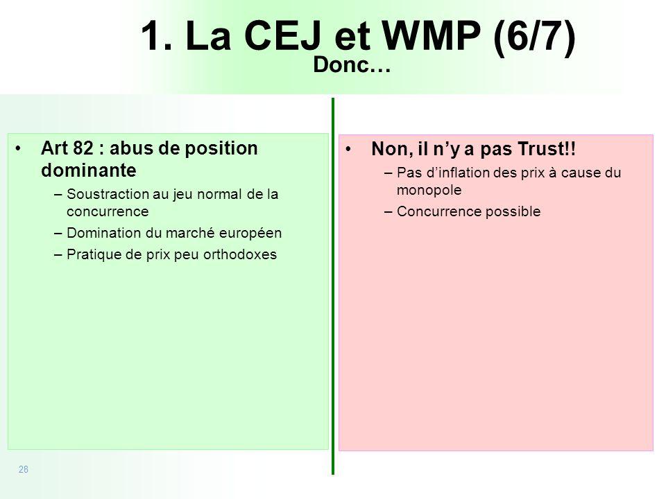 1. La CEJ et WMP (6/7) Donc… Art 82 : abus de position dominante