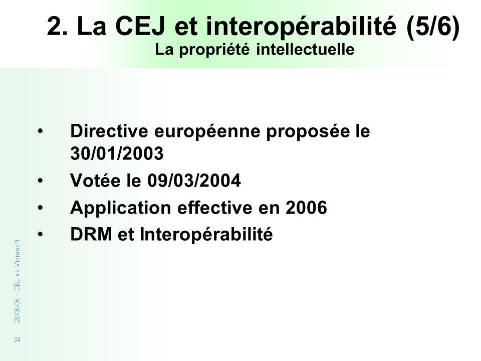 2. La CEJ et interopérabilité (5/6) La propriété intellectuelle