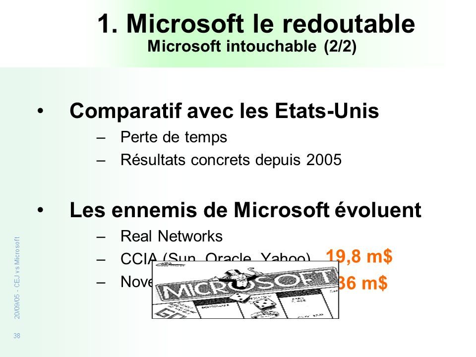 1. Microsoft le redoutable
