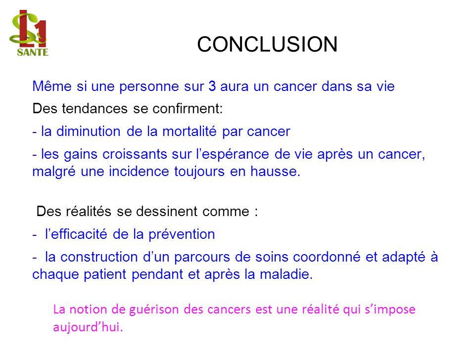 CONCLUSION Même si une personne sur 3 aura un cancer dans sa vie