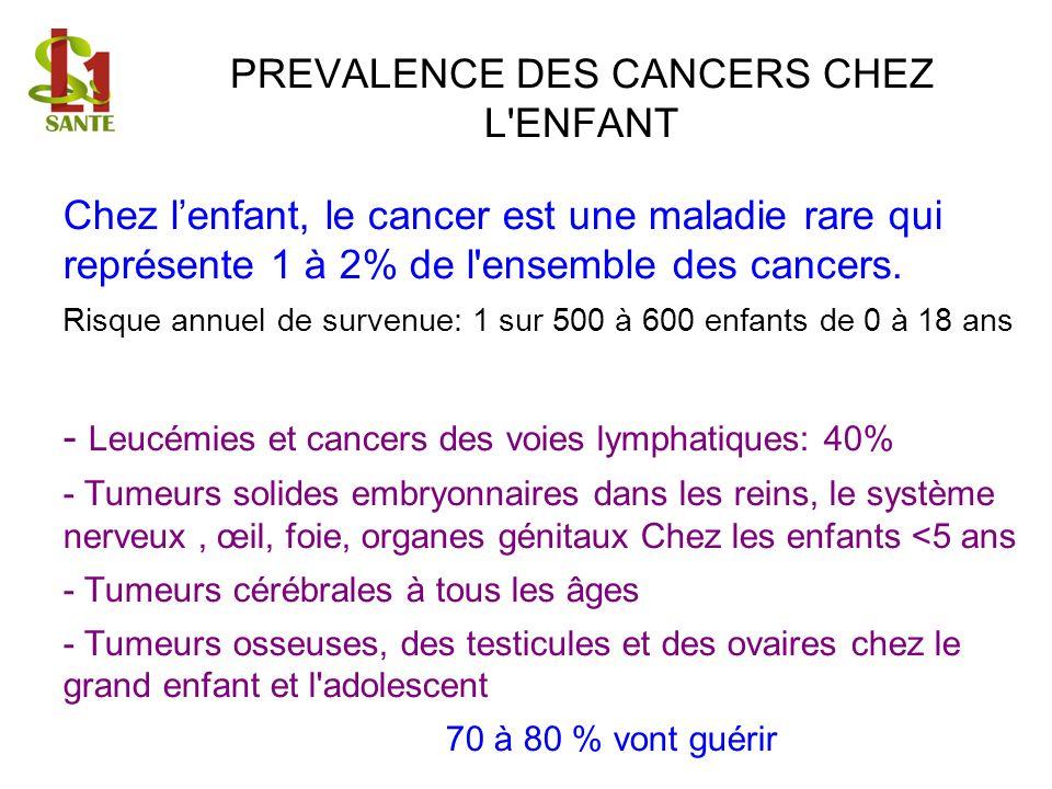 PREVALENCE DES CANCERS CHEZ L ENFANT
