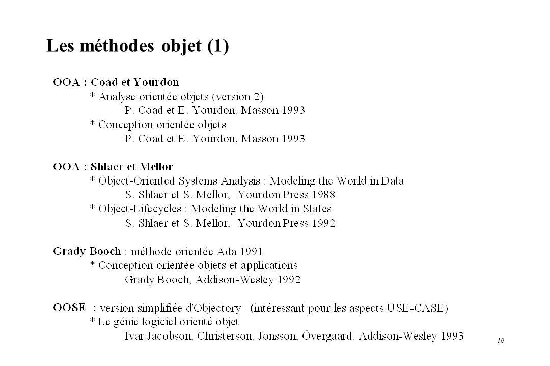 Les méthodes objet (1)