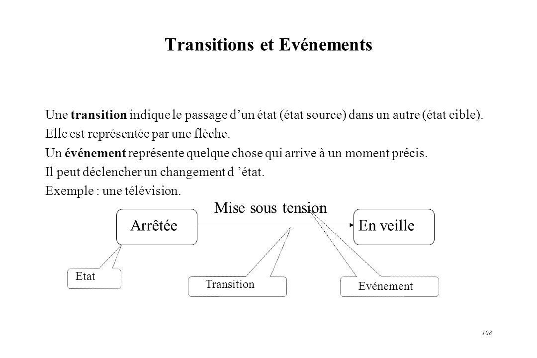 Transitions et Evénements