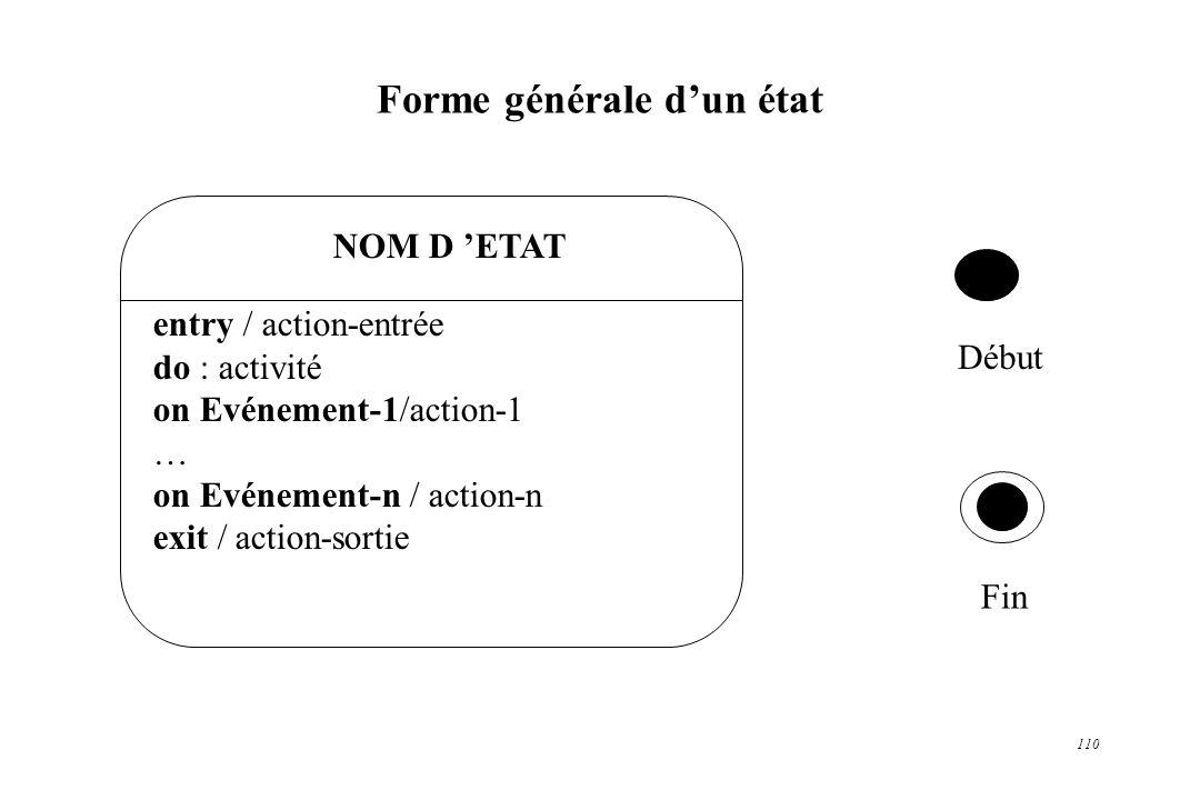 Forme générale d'un état