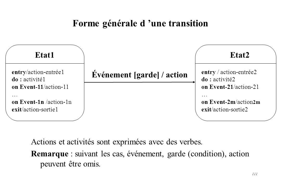 Forme générale d 'une transition