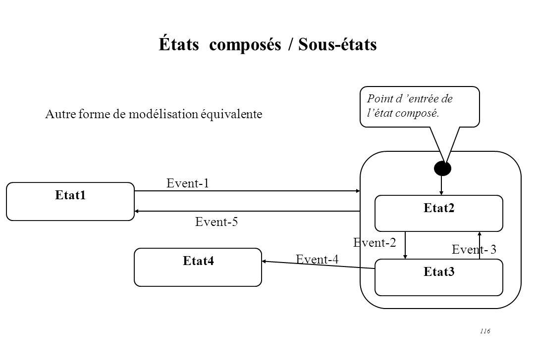 États composés / Sous-états