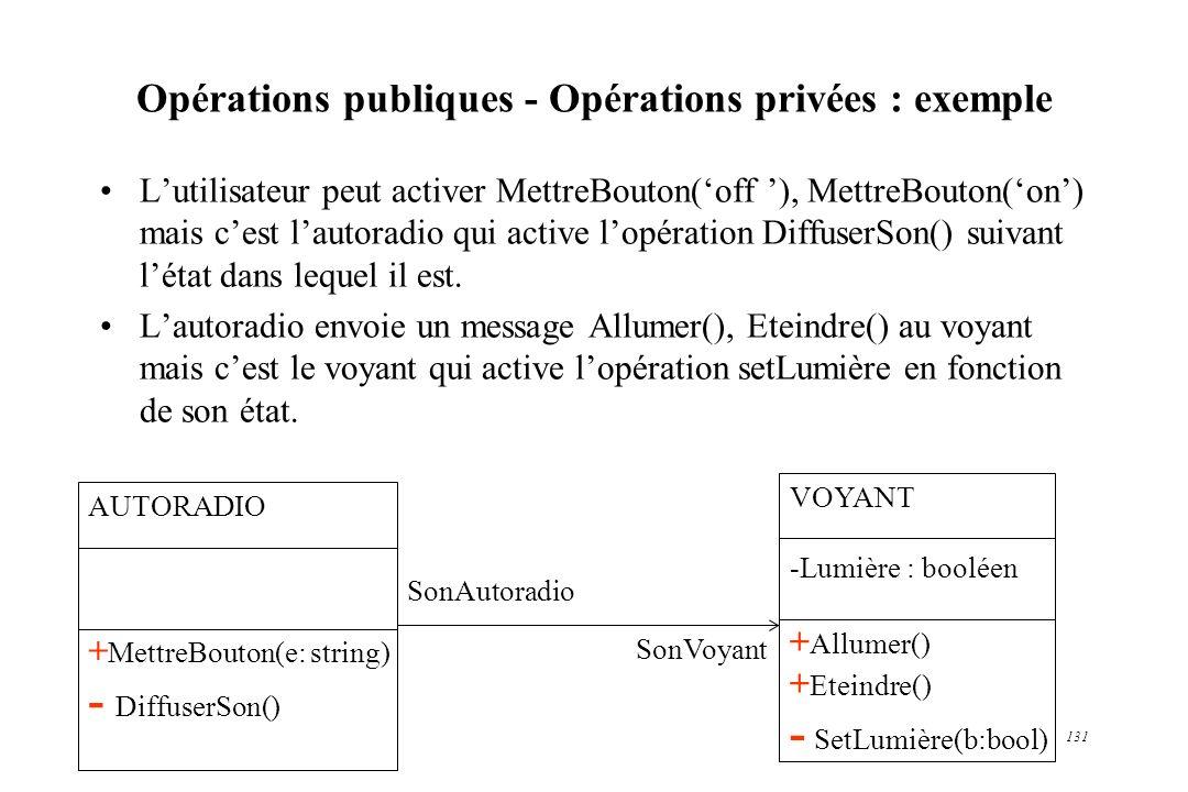 Opérations publiques - Opérations privées : exemple