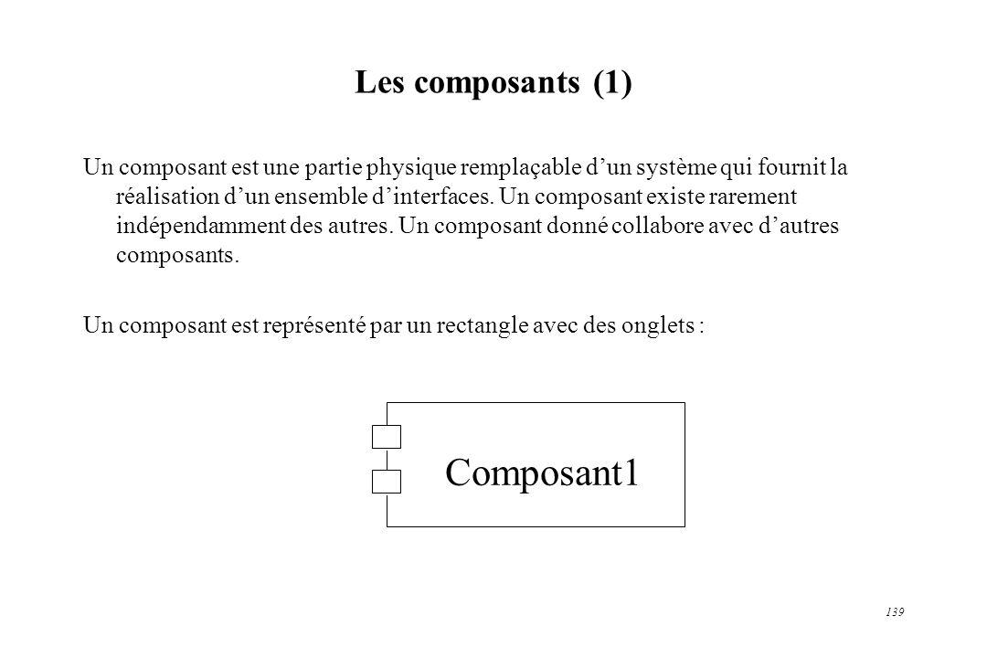 Composant1 Les composants (1)