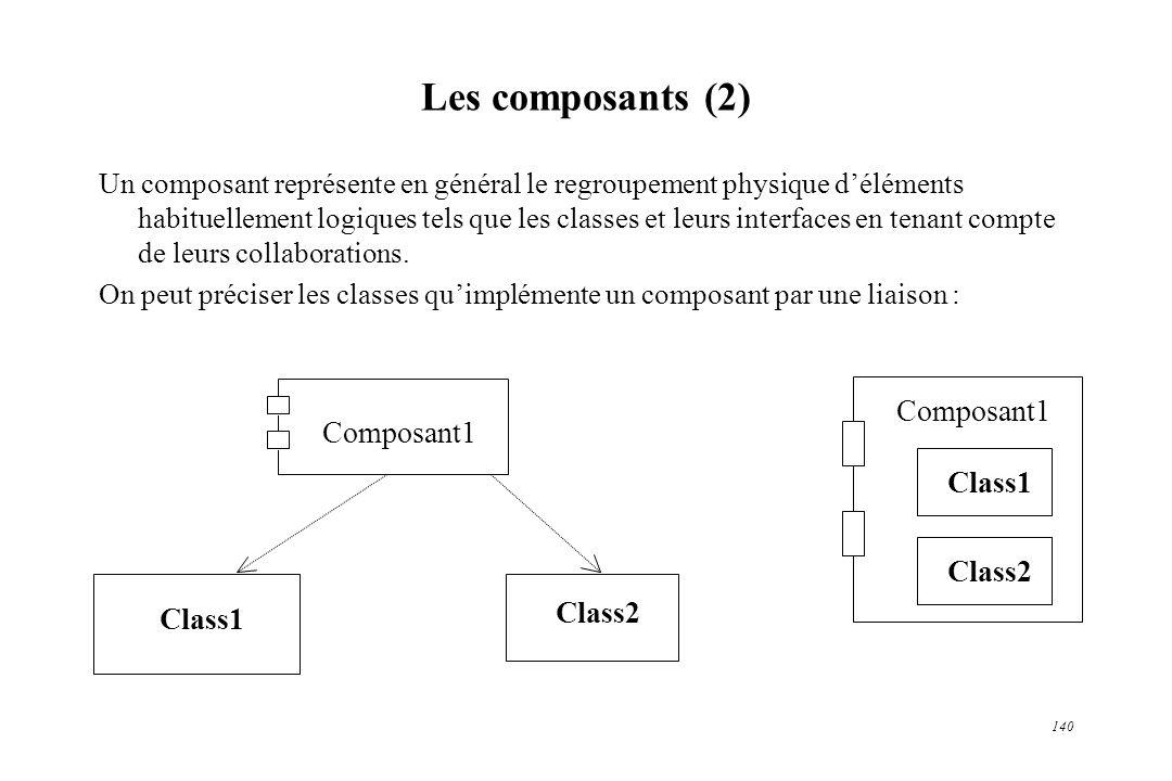 Les composants (2) Composant1 Composant1 Class1 Class2 Class2 Class1