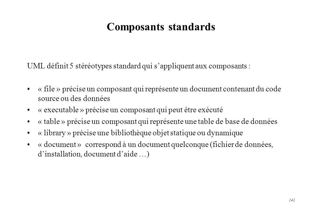 Composants standards UML définit 5 stéréotypes standard qui s'appliquent aux composants :