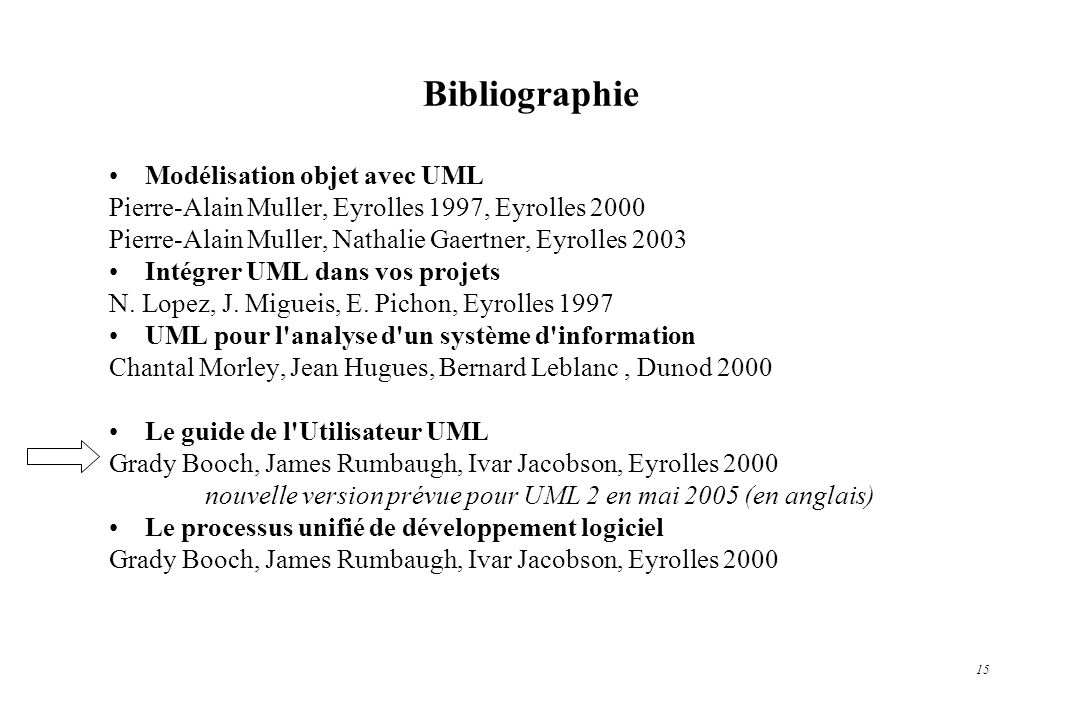 Bibliographie Modélisation objet avec UML