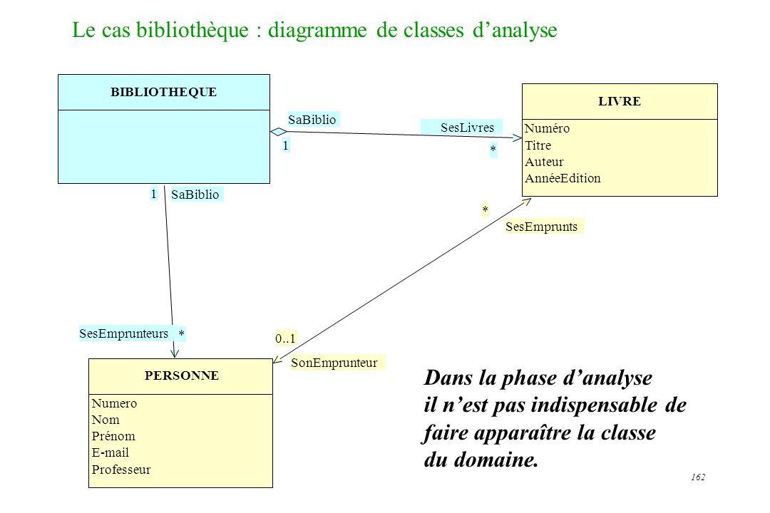Le cas bibliothèque : diagramme de classes d'analyse