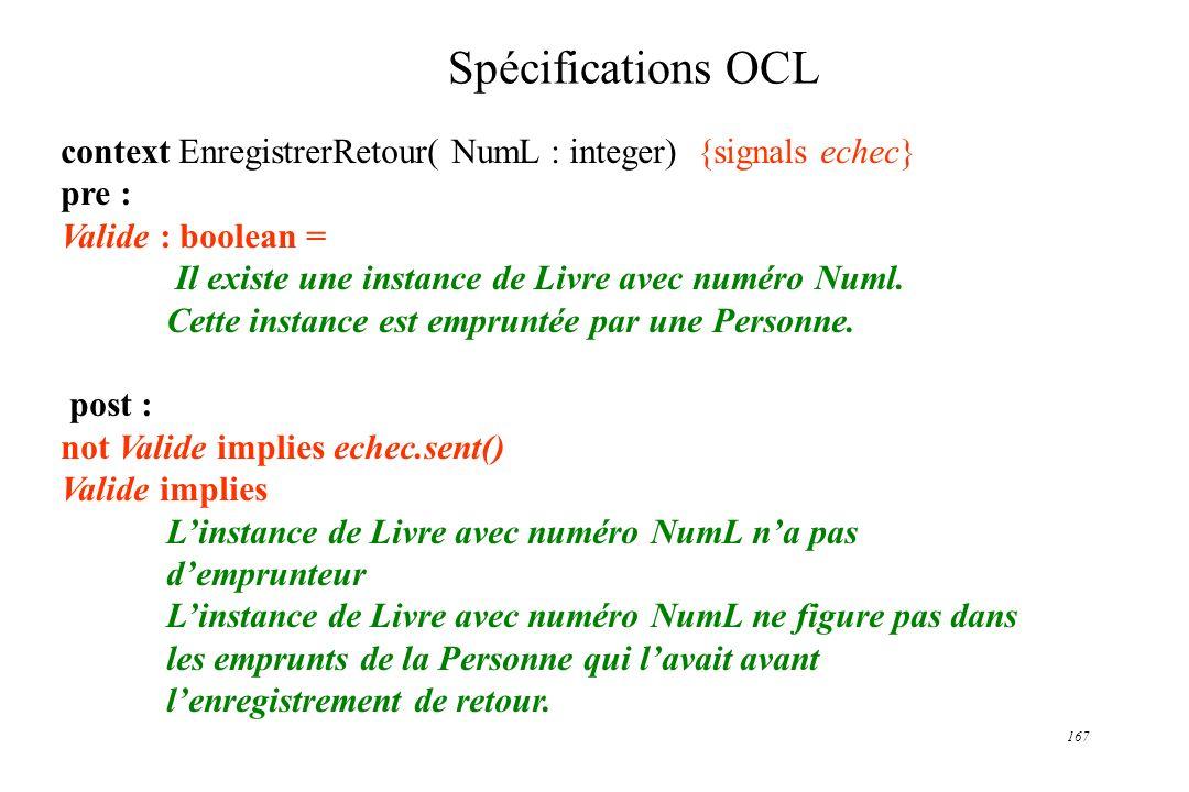 Spécifications OCL context EnregistrerRetour( NumL : integer) {signals echec} pre : Valide : boolean =