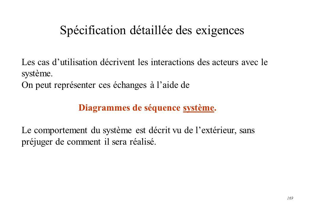 Spécification détaillée des exigences