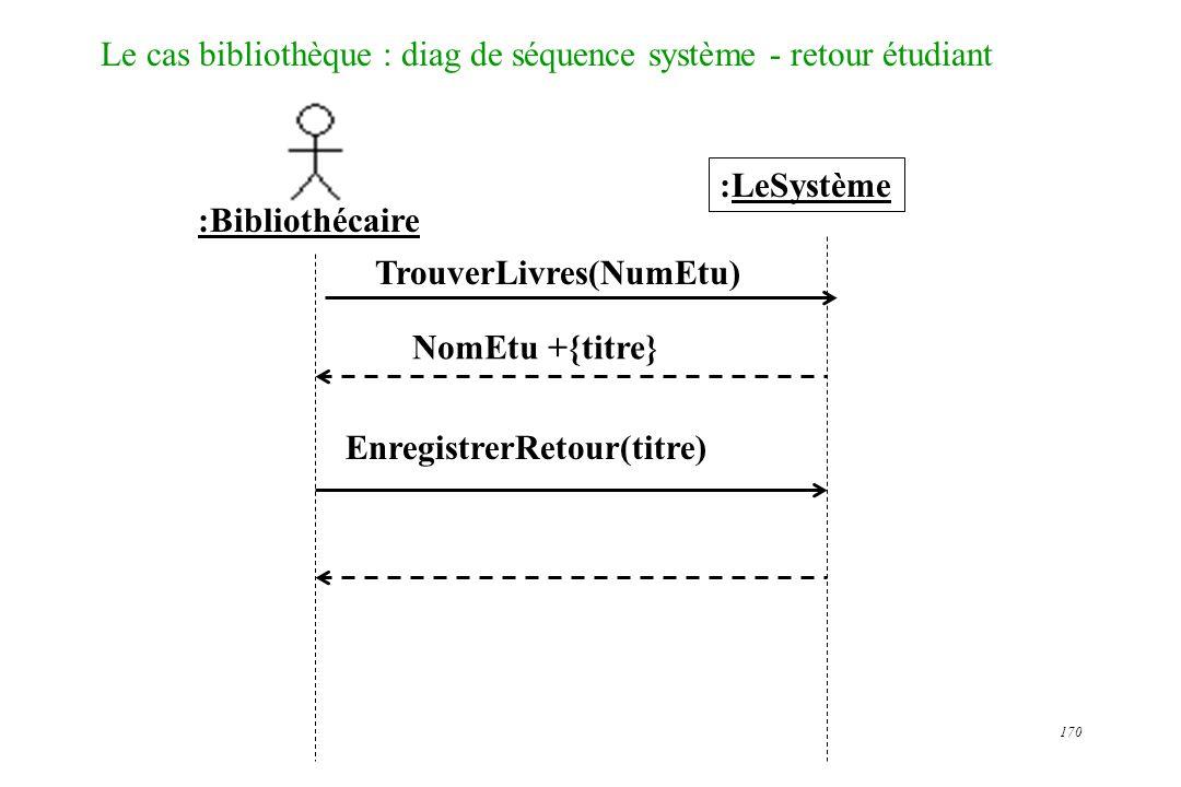Le cas bibliothèque : diag de séquence système - retour étudiant