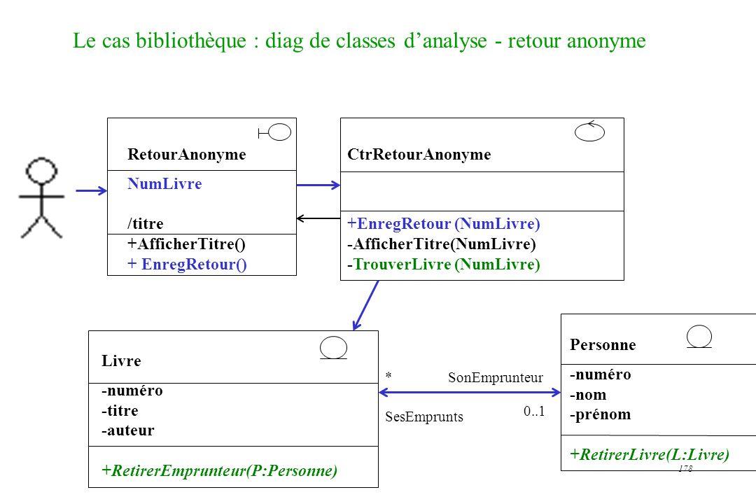 Le cas bibliothèque : diag de classes d'analyse - retour anonyme
