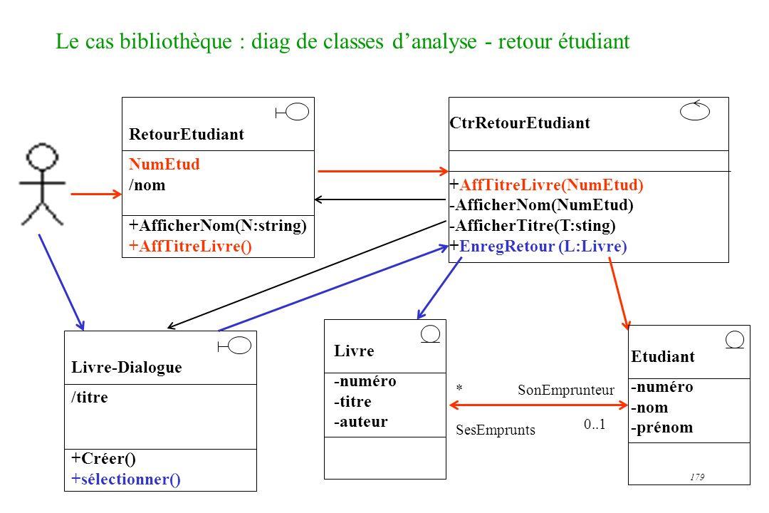 Le cas bibliothèque : diag de classes d'analyse - retour étudiant