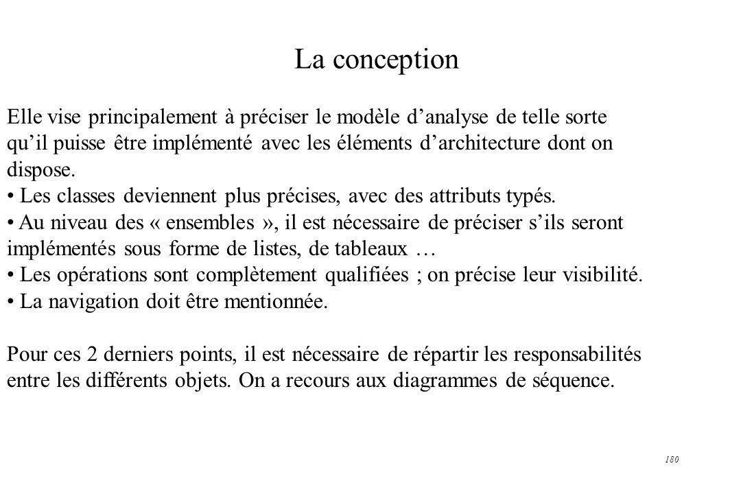 La conception Elle vise principalement à préciser le modèle d'analyse de telle sorte.