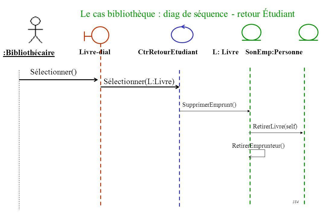 Le cas bibliothèque : diag de séquence - retour Étudiant