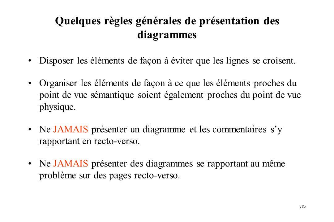 Quelques règles générales de présentation des diagrammes