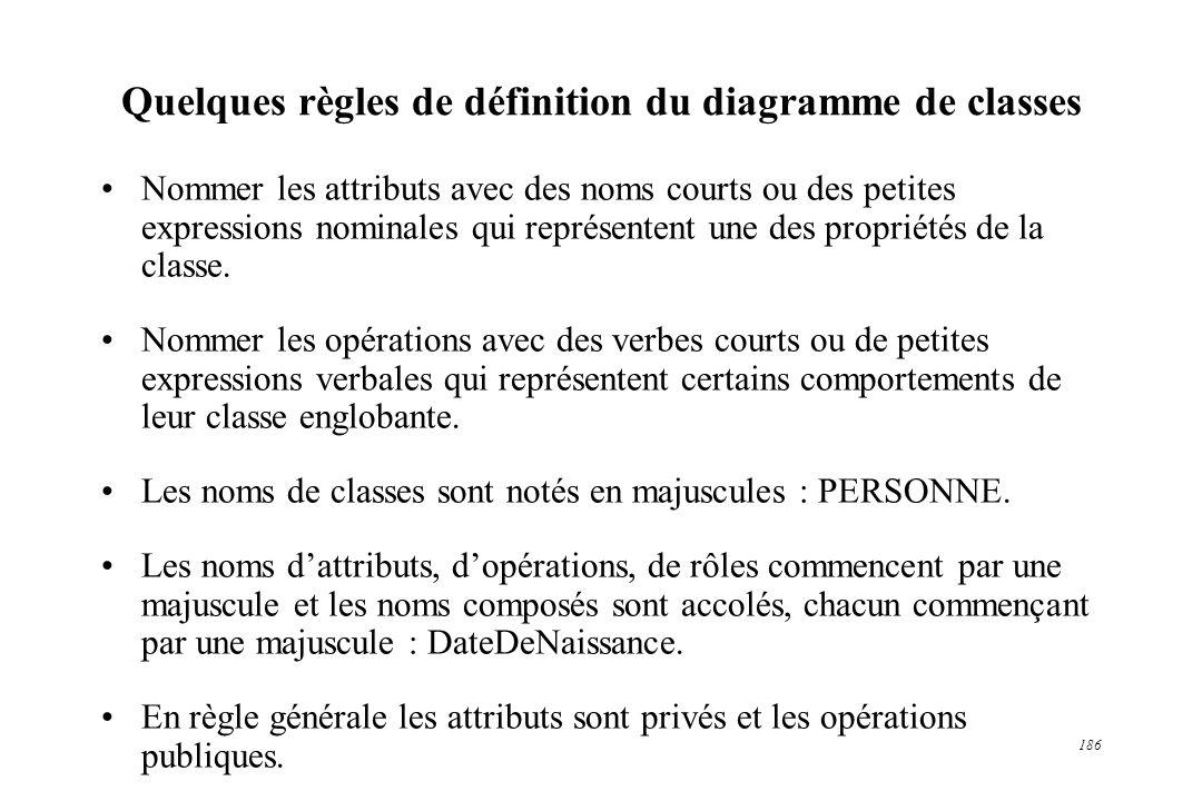 Quelques règles de définition du diagramme de classes