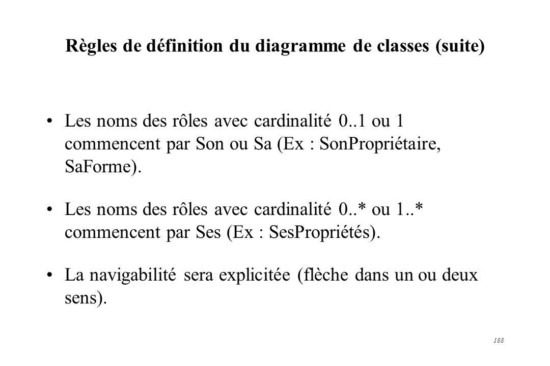 Règles de définition du diagramme de classes (suite)