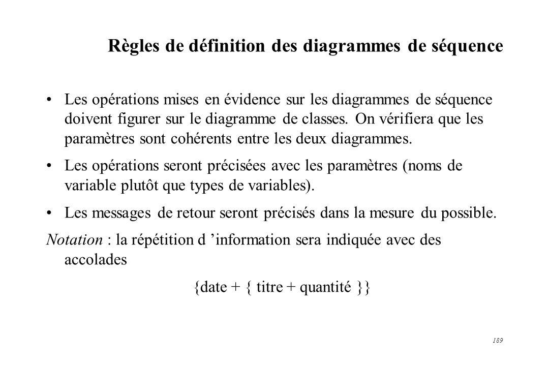 Règles de définition des diagrammes de séquence