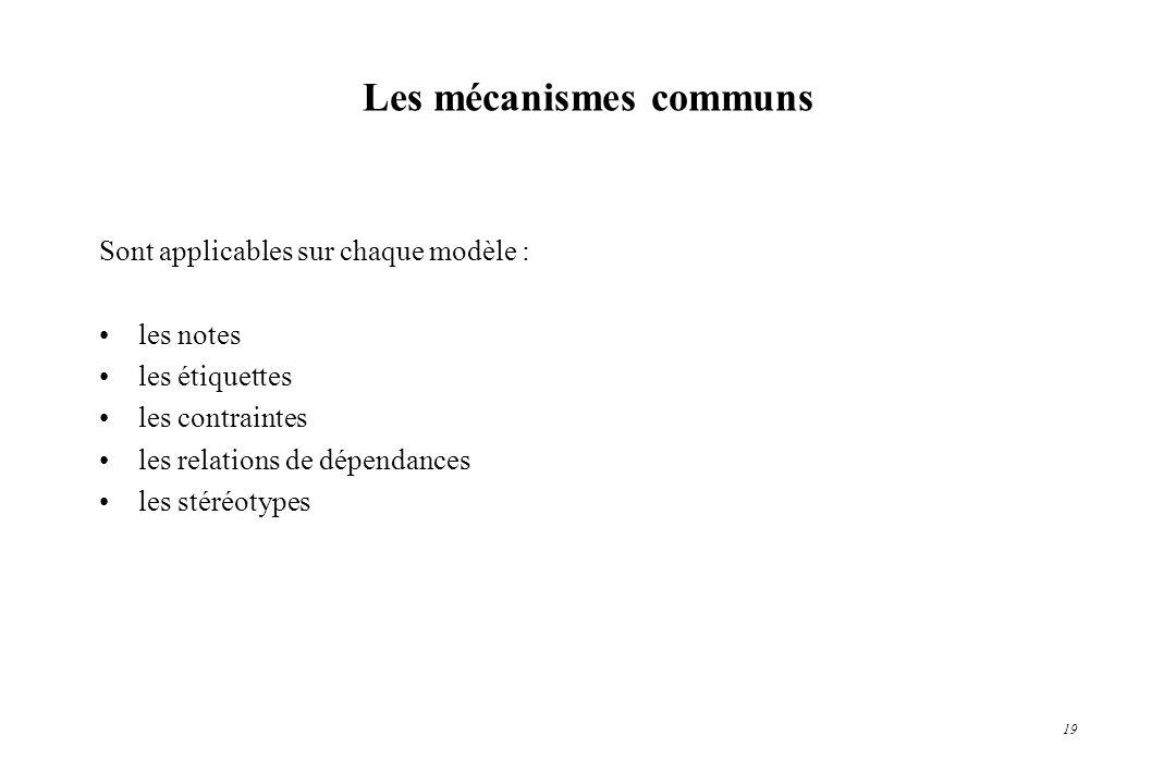 Les mécanismes communs