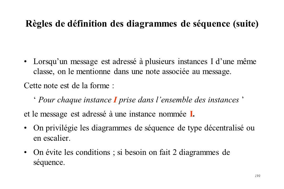 Règles de définition des diagrammes de séquence (suite)
