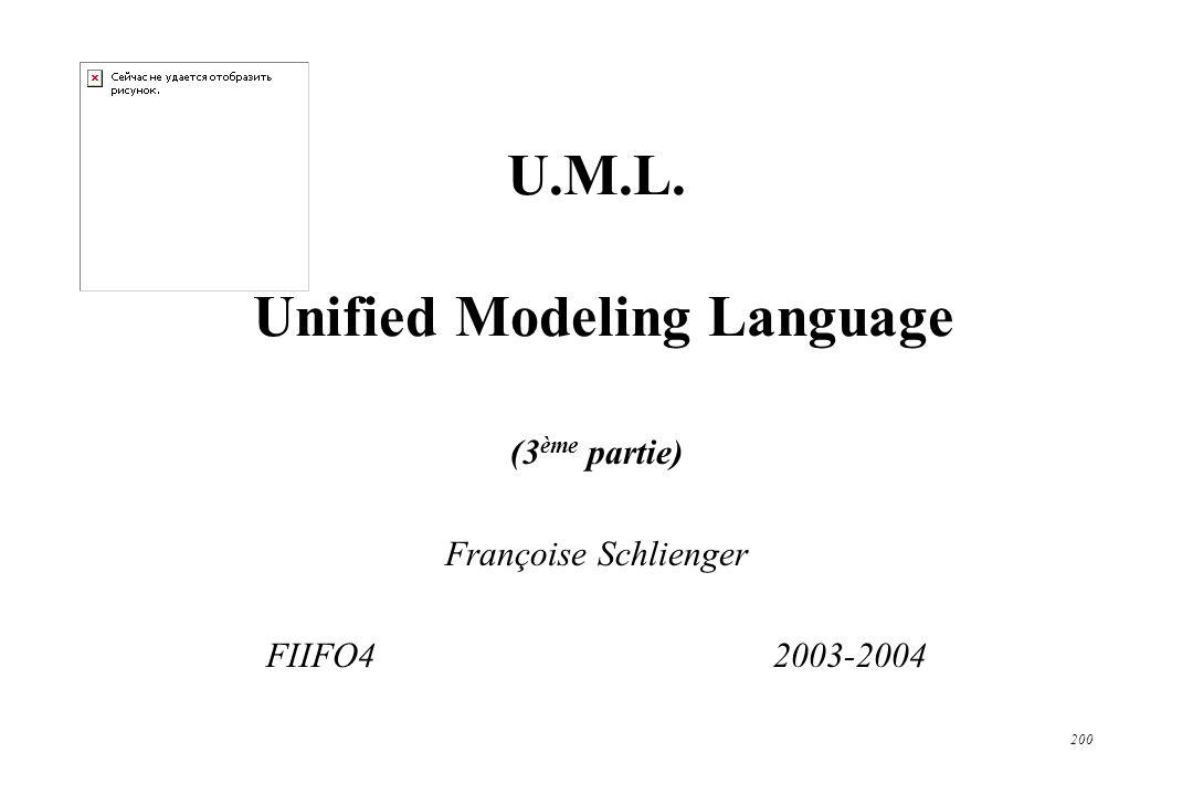 U.M.L. Unified Modeling Language
