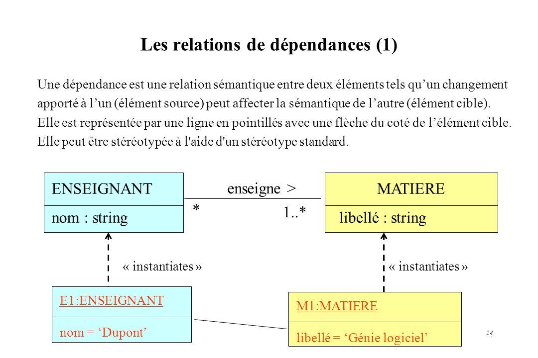 Les relations de dépendances (1)