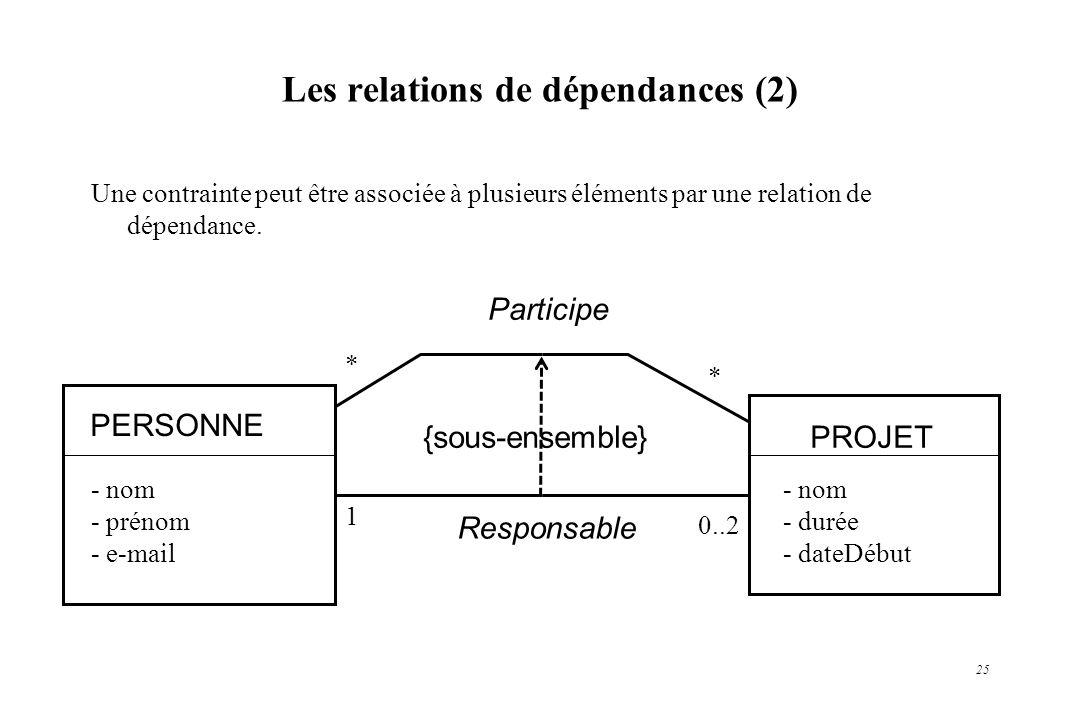 Les relations de dépendances (2)