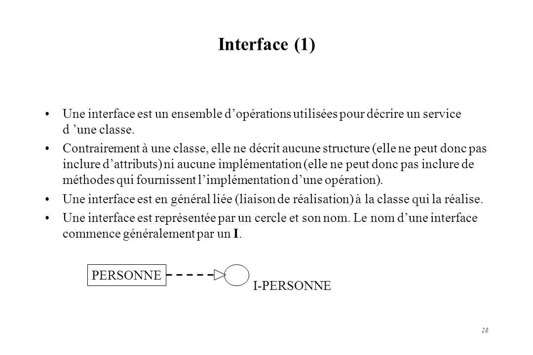 Interface (1) Une interface est un ensemble d'opérations utilisées pour décrire un service d 'une classe.