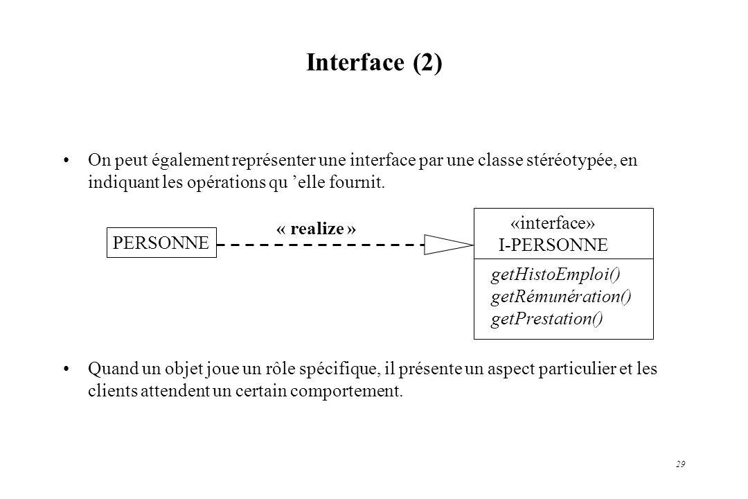 Interface (2) On peut également représenter une interface par une classe stéréotypée, en indiquant les opérations qu 'elle fournit.