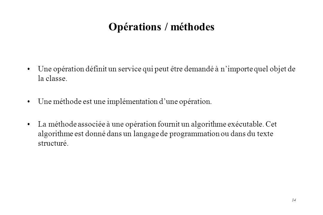 Opérations / méthodes Une opération définit un service qui peut être demandé à n'importe quel objet de la classe.