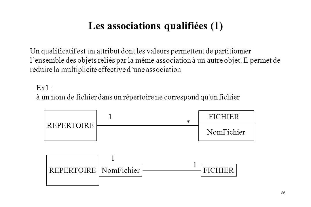 Les associations qualifiées (1)