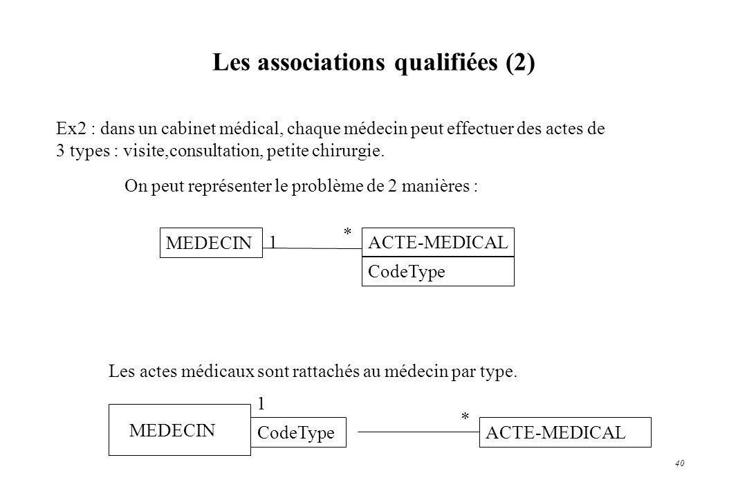Les associations qualifiées (2)